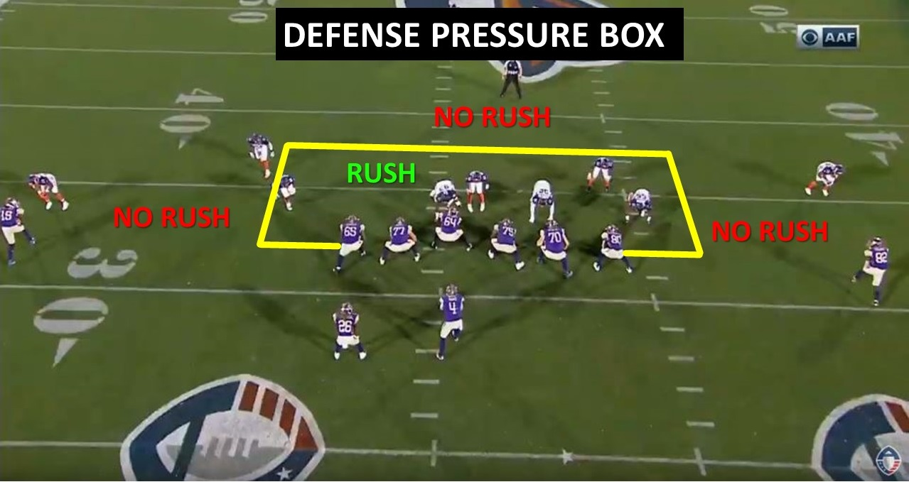 Inside The New Aaf Defensive Formation Rules Football Zebras